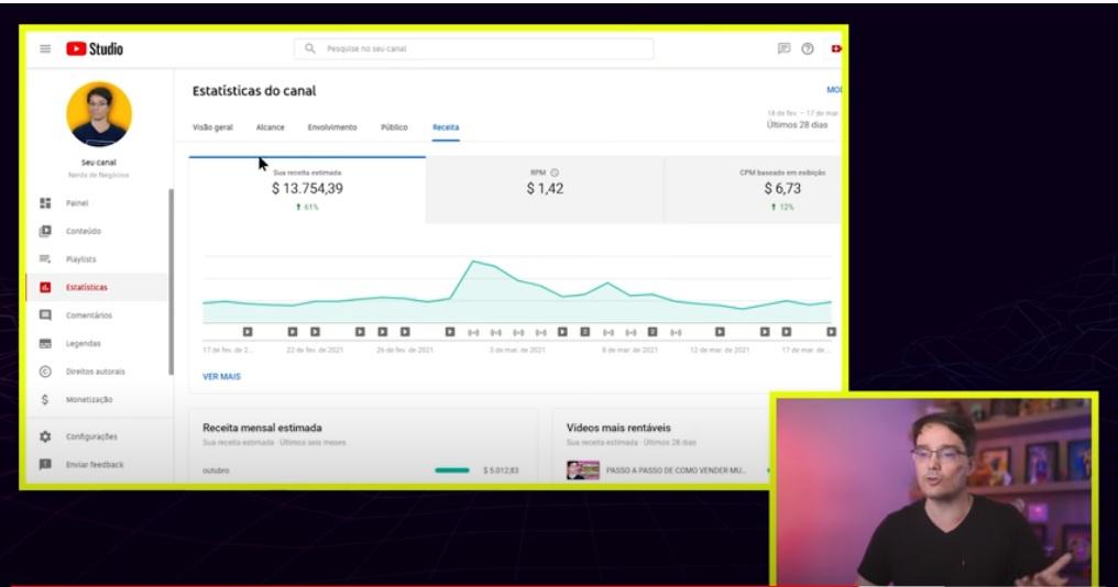Quanto ganha um youtuber? Nerd de negócios