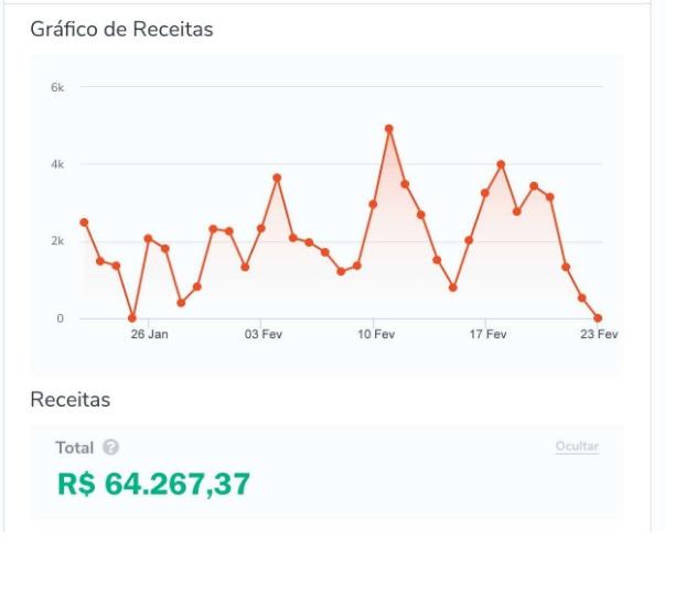 Robô Afiliado Luiz Silva Resultados