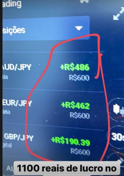 Método Trader Milionário Resultados